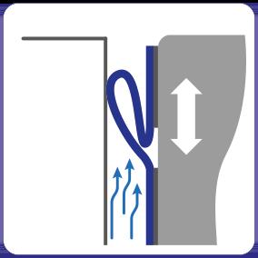 Schematische Darstellung der Zugluft stoppenden Wirkung der Spaltabdichtung für Überladebrücken und Hebebühnen.