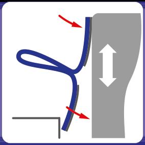 Schematische Darstellung der magnetischen Montage der Spaltabdichtung für Überladebrücken und Hebebühnen.